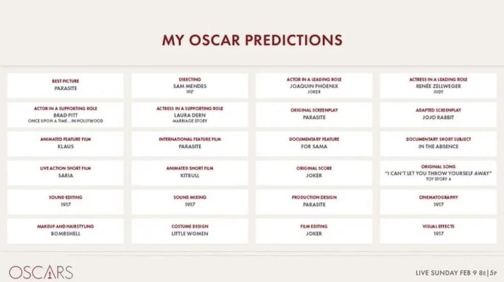 Premios Oscar 2020: La Academia filtró lista de posibles ganadores